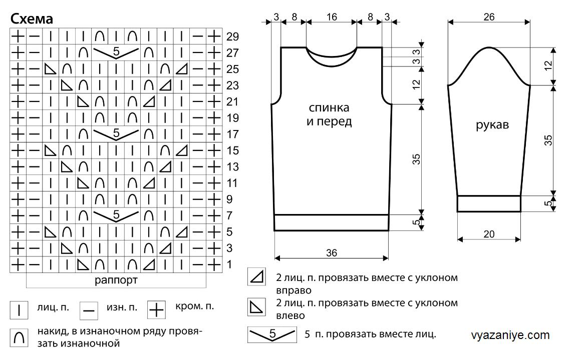 https://vyazaniye.com/images/Dlya_Detey/Pulovery_detskie/pulover_det_4_shema.PNG